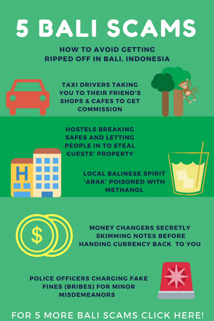 bali scams