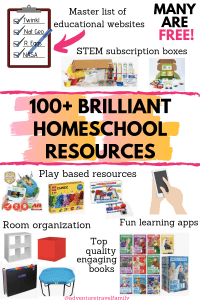 best homeschool curriculum resources